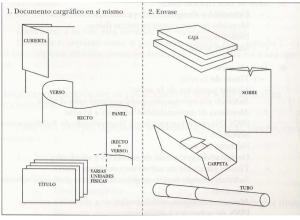 Material cartografico